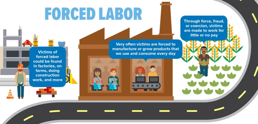 poster about forced labor